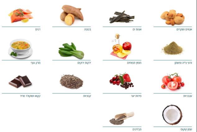 סוגי מזונות-העל באתר הסופר-פודס של חבר (צילום מסך)