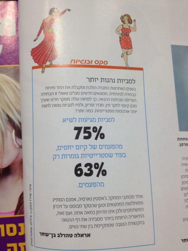מתוך מגזין מנטה