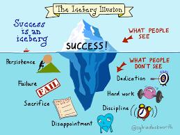 מאחורי ההצלחה